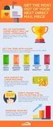 Boingo-Infographic-Designers